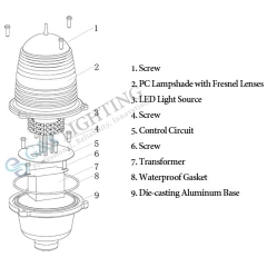 FAA l810 Low intensity LED Aviation Obstruction Light